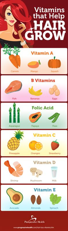 Herbal Remedies to Support Your Well Being