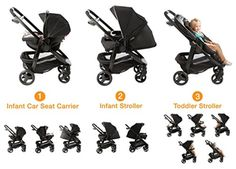 Product: Graco modes travel system Recommended Use: everyday stroller Price: $257.09 to $265.39 at Amazon Colors: Francesca (grayish green and pink) and Davis (gray and black with white trims) This Graco modes click connect travel system review will give you a detailed description of the major features of this combo. Introduction This combo includes the Graco snug ride 35 click connect infant car seat. It is equipped with a multi position reclining toddler seat that can face forward or the…