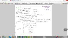 Math Models