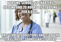 Nursing school 12 chapters outline and 20 hours of studying - Nursing Student