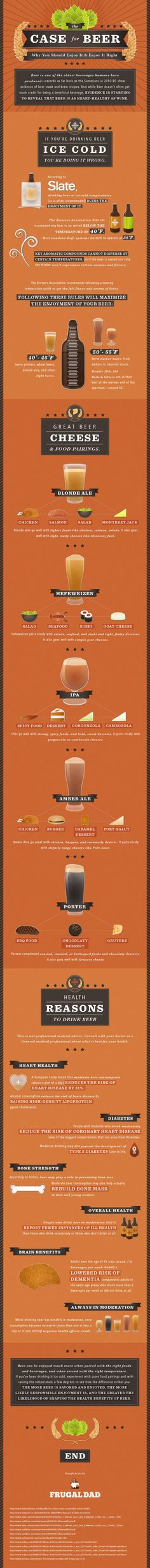 The Case for Beer [infographic]