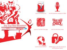 Poster Design on Health & Medicine for the Client Merck Serono