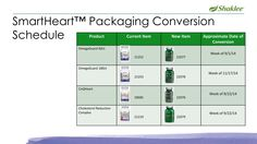 New Shaklee Product Innovations Webcast