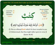 WORDS 25-32 - Understand Quran Academy