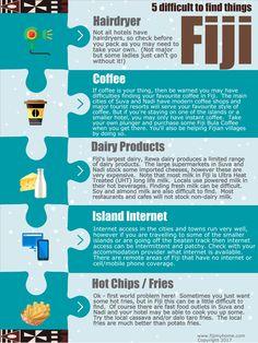 Travel To Fiji, 5 Things, Infographics, Travelling, Finding Yourself, Channel, Youtube, Blog, Instagram
