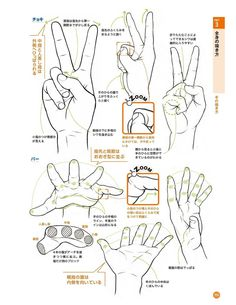 Hand Reference, Anime Poses Reference, Drawing Reference, Anatomy Reference, Eye Drawing Simple, Basic Drawing, Drawing Tips, Anatomy Drawing, Body Anatomy