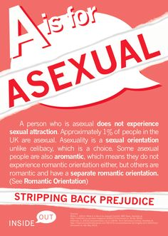 Asexuality - Something that wasn't discussed in Intimate Relationships, but it was discussed in class by our fellow Samuel!