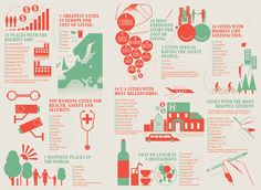 An Infographic created for Monocle exploring money and cities  Mike Lemanski