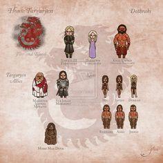 House Targaryen - A.G.O.T. by GlassSiva.deviantart.com on @deviantART