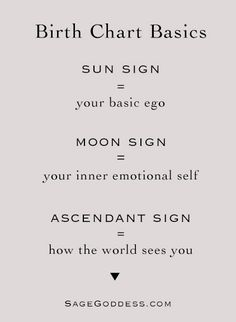Birth Chart Basics #