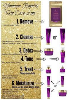 Give your skin the royal treatment! Remove, Cleanse, Detox, Tone, Treat & Moisturize with Younique's Royalty Skincare Line! These are TOP OF THE LINE, chemical free skincare products! Your skin will thank you! #YouniqueRoyalty #ClickImageToShop #Questions #EmailMe sarahandbrianyounique@gmail.com or comment below