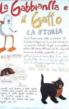 Reggio Children, Homeschool, Dads, Classroom, Comics, Books, Environment, Parents, Class Room