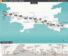 30 Camino Finisterre To Muxía Ideas Camino De Santiago The Camino End Of The World