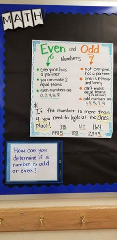 No automatic alt text available. Learning Targets, Essential Questions, Content Area, 2nd One, Even And Odd, A Classroom, To Focus, Over The Years, Literacy