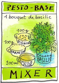 Pesto au basilic | Tambouille Spinach Pesto Pasta, Salsa Pesto, Pesto Sauce, Pesto Recipe, Raw Food Recipes, Veggie Recipes, Food In French, Ketchup, Chefs