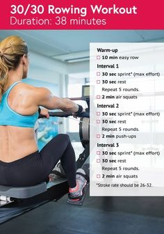 Cardio Workouts Rowing Workout HIIT Sprints - Already bored of indoor treadmill training this winter? Bust out of your rut with these strength and endurance-building rowing machine cardio workouts. Rower Workout, Gym Workouts, At Home Workouts, Rowing Machine Workouts, Best Cardio Machine, Sprint Workout, Cardio Hiit, Fitness Exercises, Body Fitness