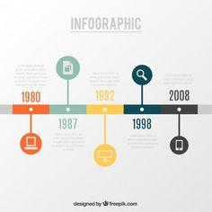 Infográfico Timeline                                                                                                                                                      Mor