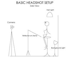 Headshot Lighting Diagram | Studio Lighting for Headshots - Photography Tutorial