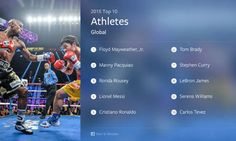 Image result for top ten athletes in the world 2016