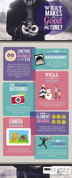 What Makes a Good Picture?  #Photography #Picture #infographic