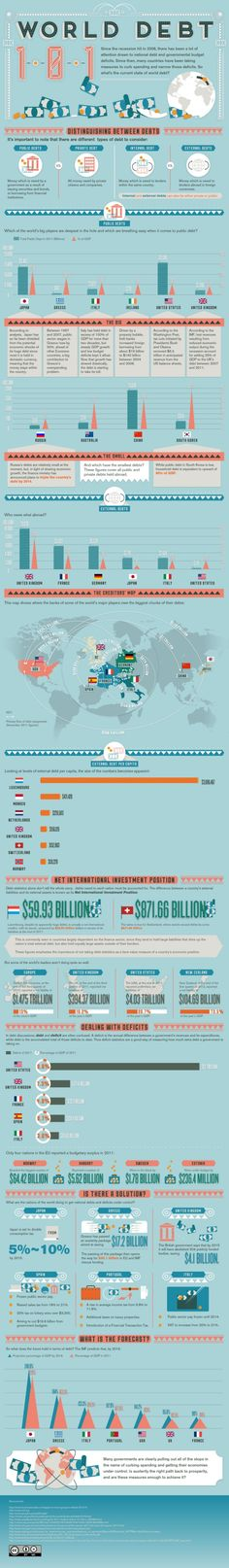 """Another example of how a restrained color palette can create harmony and impact. Check out this infographic """"World Debt 101"""""""