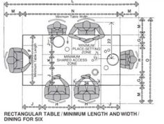 bar stools 101 lesson. how to figure out the correct