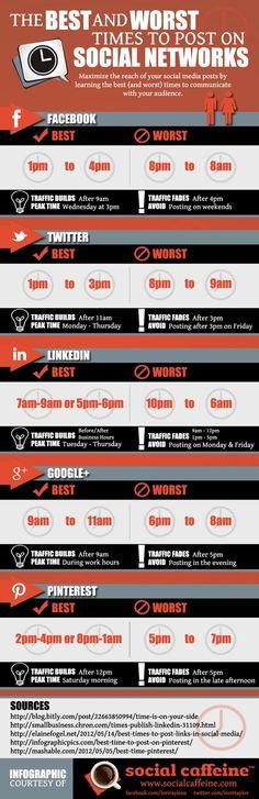 Melhores horarios para postar nas redes sociais