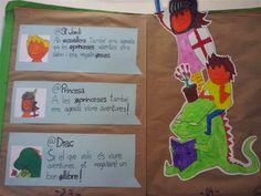 Sant Jordi Material: paper, colors, pintura, tisores, cola Nivell: Menjador Primària 2013/14