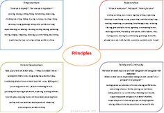 Te Whaariki principles in practice