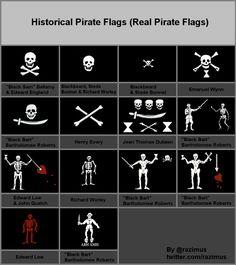 Banderas piratas reales