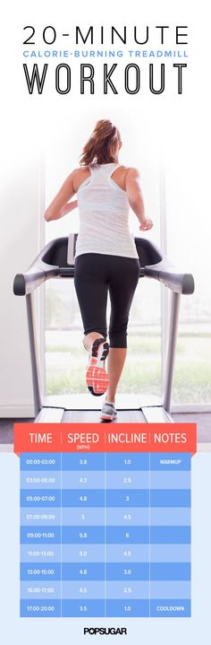 Make the most out of your time on the treadmill with this 20-minute ultimate calorie burning workout. So many calories in so little time! #workoutguide