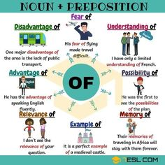Collocation Examples: Types Of English Collocations - 7 E S L Learn English Grammar, English Vocabulary Words, English Fun, Learn English Words, English Phrases, English Language Learning, English Writing, English Study, English Lessons