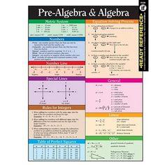 Pre-Algebra and Algebra Ready Reference Learning Cards Grade Algebra Equations, Algebra Worksheets, Solving Equations, Maths Algebra, Math Tutor, Math Skills, Math Lessons, Teaching Math, Math Tips