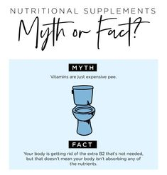 Are nutritional supplements even regulated by the government? Many think they're just expensive pee, but that might not be true. Weight Loss For Women, Weight Loss Plans, Losing Weight Quotes, Healthy Diet Plans, Healthy Habits, Science Quotes, Healthy Quotes, Habits Of Successful People, Supplements For Women