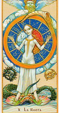 La Ruota, The Wheel of Fortune, from Tarot by Alexander Daniloff 2012, self published at http://www.daniloff-art.it/index.htm    www.78whispers.blogspot.com