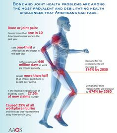 Causes Of Joint Pain And Foods That Relieve Joint Pain
