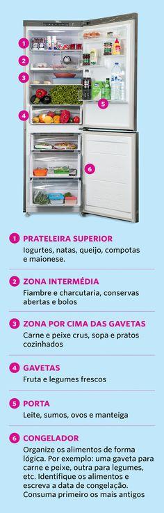 Dicas para organizar o frigorífico
