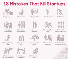 Here's Why Your Startup Failed: The Top 18 Entrepreneurial Mistakes — Marketing and Entrepreneurship — Medium Starting Your Own Business, Start Up Business, Business Tips, Online Business, Business Design, Business Funding, Business Journal, Business Opportunities, Inbound Marketing