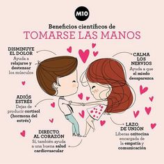 Tomarse las manos Amor Quotes, Wife Quotes, Family Quotes, Perfect Love, Love Is Sweet, Love You, My Love, Mental And Emotional Health, Love Phrases