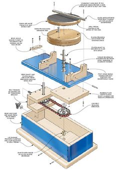 Drill Press Sharpening Station   Woodsmith Plans