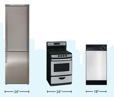 "GE Appliances ""Loft Series"" -- narrow scale for smaller quarters"