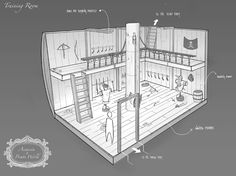 rpg concept environment rooms sketch cool some animation feedly fzd term students dungeons dragons games