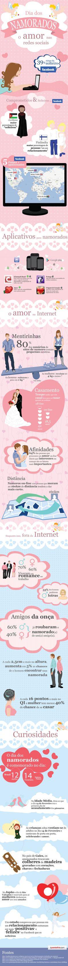 Dia dos Namorados: O Amor nas Redes Sociais