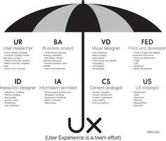 ux-umbrella2.png (6208×5301)