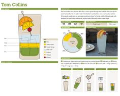 Learn how to mix a Tom Collins. One of my favorite recipes from Brian D. Murphy's See Mix Drink, a new, super-visual guide to drink-making.