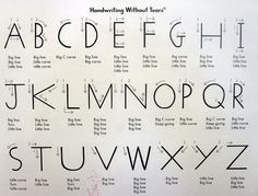 Handwriting Without Tears capital alphabet verbal cues Christian Preschool Poquoson Handwriting Without Tears, Pre Writing, Teaching Writing, Teaching Handwriting, Handwriting Practice, Handwriting Ideas, Writing Centers, Handwriting Worksheets, Kindergarten Handwriting