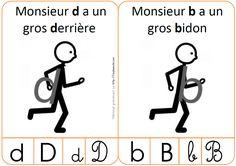 Confusion d/b.