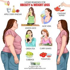 Home remedies for obesity & weight loss - happy.how to lose weight naturally at home remedy indian home remedies to lose weight fast home remedies for weight loss in 2 weeks home remedies to lose weight on tummy and hips home remedies to lose we Quick Weight Loss Tips, Weight Loss Help, Losing Weight Tips, Weight Loss Goals, Weight Loss Program, How To Lose Weight Fast, Reduce Weight, Gewichtsverlust Motivation, Weight Loss Motivation