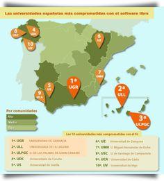 Ranking de #universidades españolas en #Software #Libre (RuSL) 2014   http://www.portalprogramas.com/software-libre/ranking-universidades/clasificacion