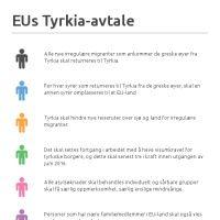 Infographic: EUs Tyrkia-avtale